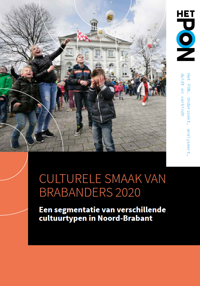 Culturele smaak van Brabanders 2020